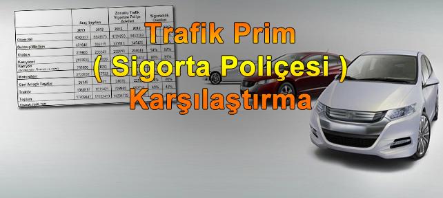 Trafik Prim ( Sigorta Poliçesi ) Karşılaştırma