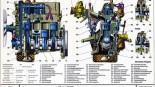 Benzinli Motor (Otto Motor) Nedir..Nasıl Çalışır?
