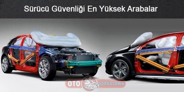 Sürücüsüne güven veren otomobiller