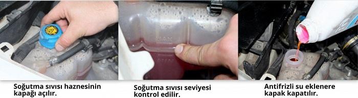 motor sogutma suyu kontrolu