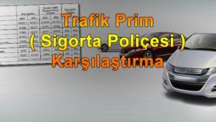 Trafik Prim Karşılaştırma ve Sorgulama